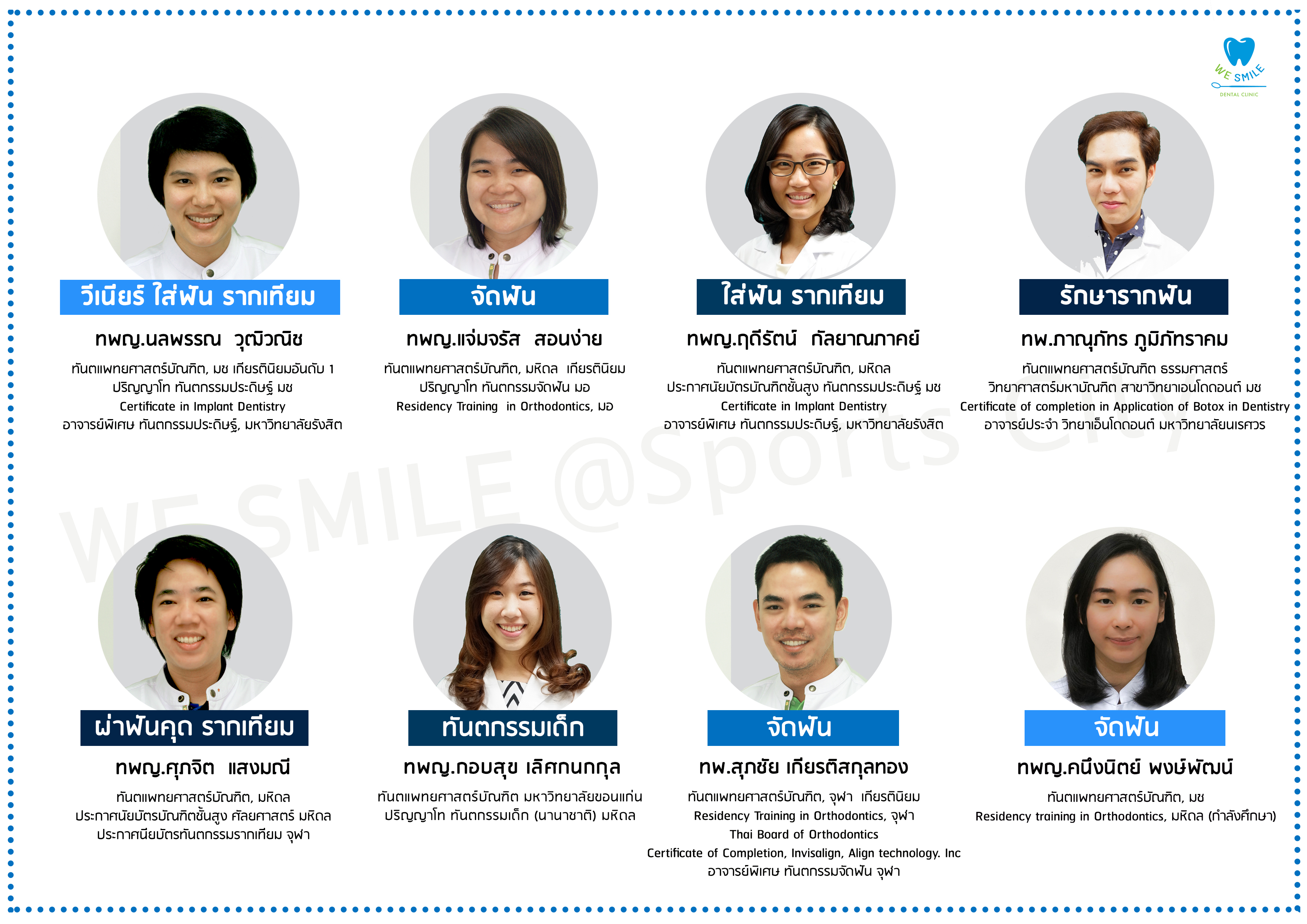 Dentist team counter Oct2017